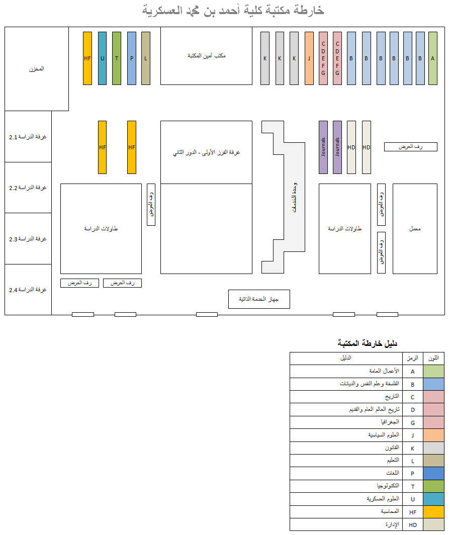 abmmc library map ar